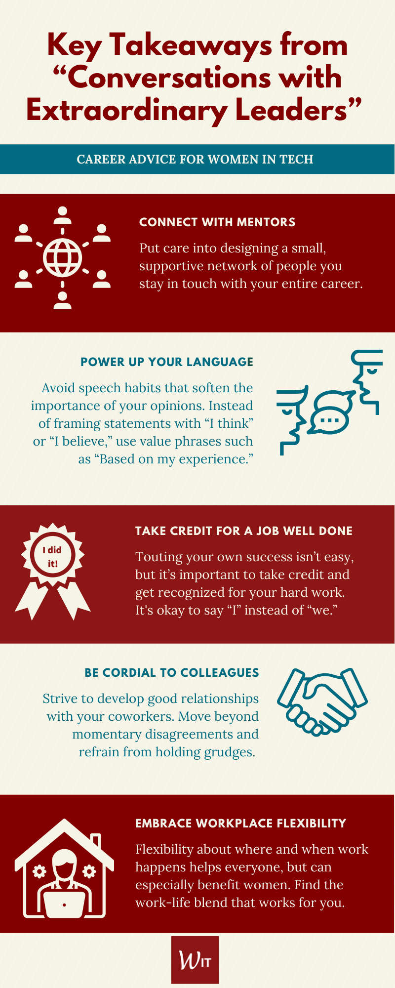 Infographic showing key takeaways from the Conversations with Extraordinary Leaders event. Described below.